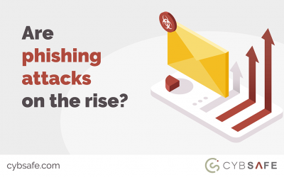 Are phishing attacks on the rise?