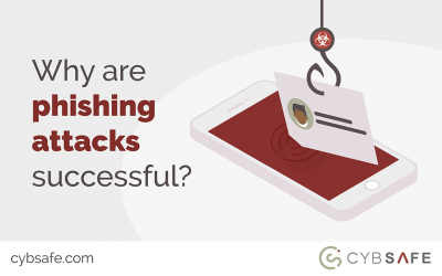 Why are phishing attacks successful?