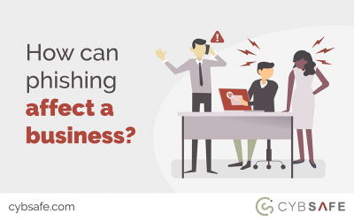 How can phishing affect a business?