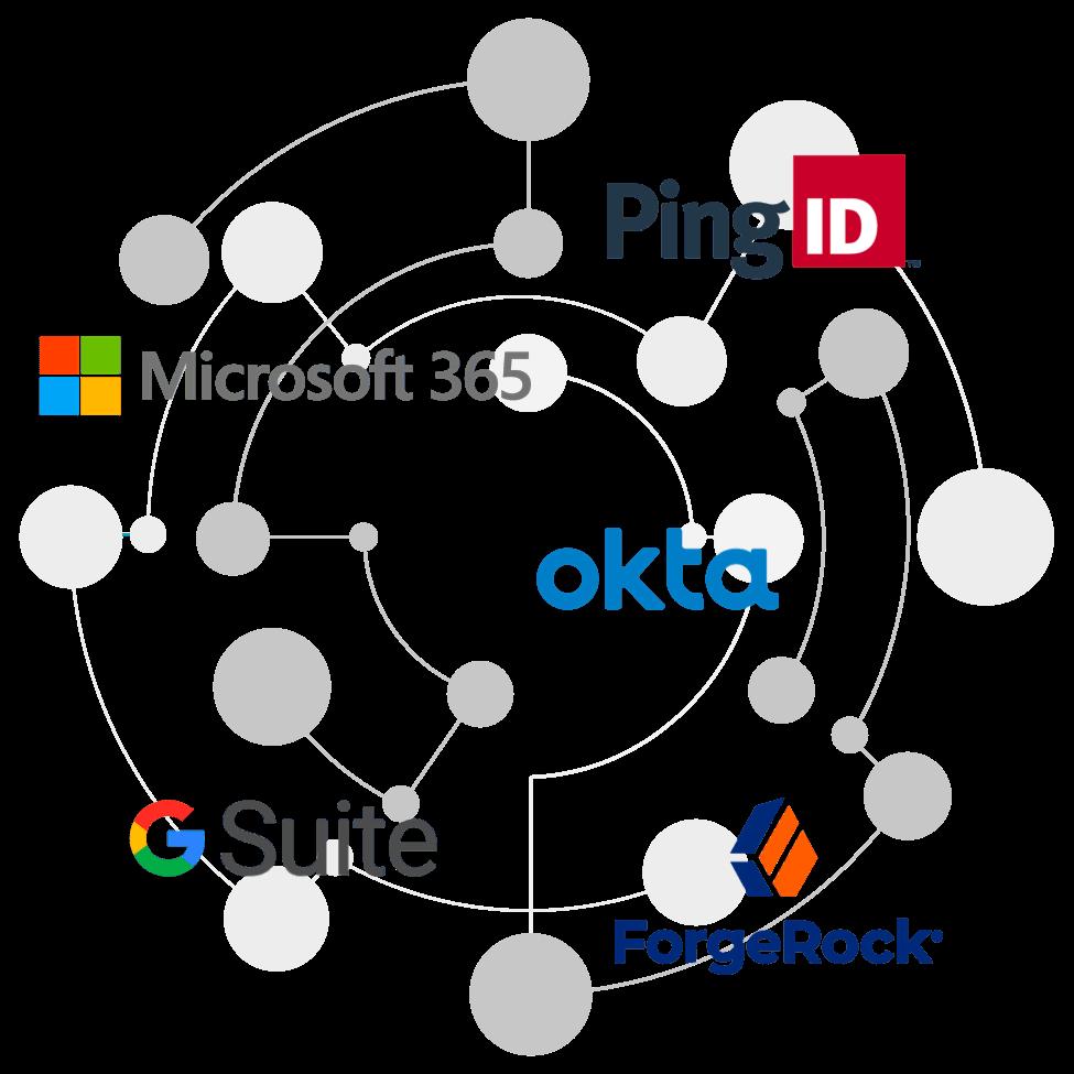platform image 2