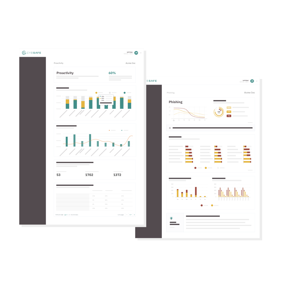 The CybSafe user interface with examples of data reports.