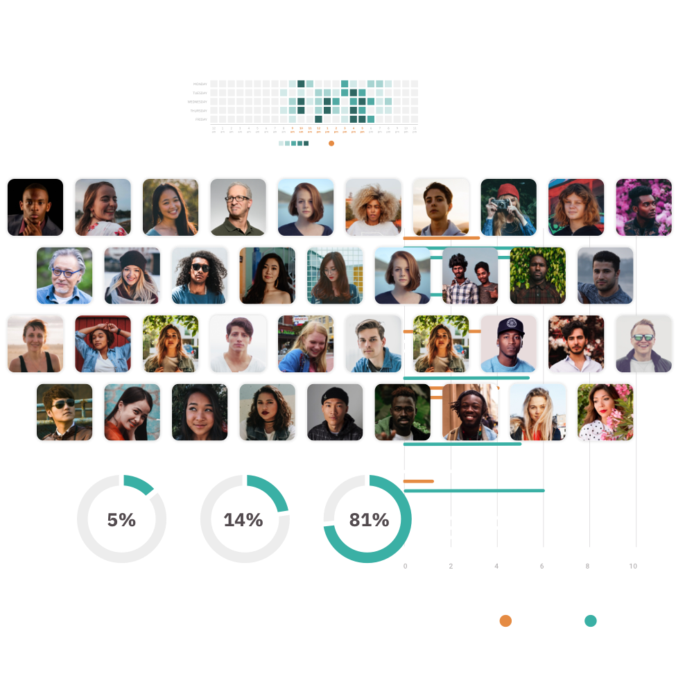 People's profile photos, surrounded by data charts and graphs.