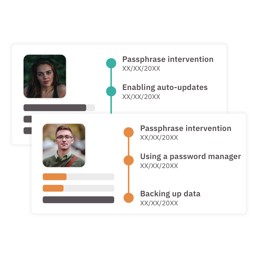 Two profile photos with timelines of their security journeys.